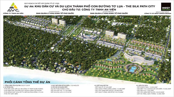 The Silk Path City Plan