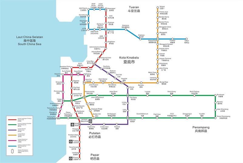 Kota Kinabalu Concept Map