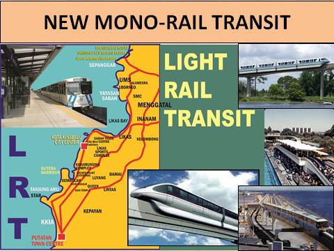 KK Monorail transit