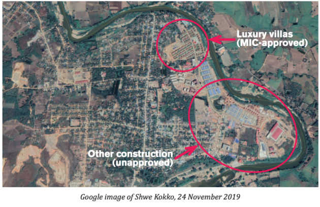 Map of Shwe Kokko development