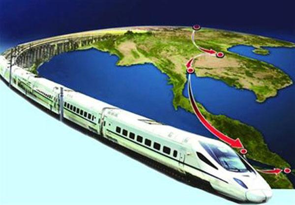 China-Thai Railway