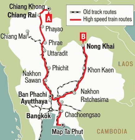 Thai rail plans