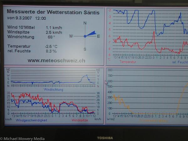 Wetterstation on Santis