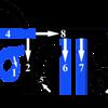 Nitai Mantra With Arrows Transparent