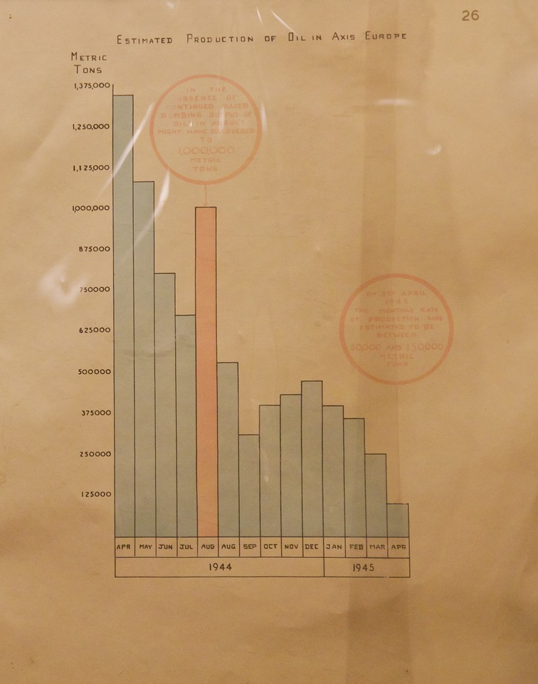 """Churchill War Rooms Museum <br><br> Here is a top secret document from 1945 showing German oil production before the age of Excel graphs. <br><br> The Churchill War Rooms is a fascinating museum in London, consisting of the Cabinet War Rooms and the Churchill Museum. The war rooms are an underground complex that housed the British government during World War II. During the war, the rooms were in constant use by officers responsible for producing daily information for the King, Prime Minister, and the military Chiefs of Staff.  <br><br> The Cabinet War Rooms are located in the Treasury Building in the Whitehall area of Westminster not far from the Parliament Buildings. They became operational in August 1939, days before the German invasion of Poland, and remained in operation until August 1945.  <br><br> This was the Global Hub of Information on the War <br><br> The Government's Secret Bomb Shelter <br><br> An East Target that was Never Hit <br><br> This was the Global Hub of Information on the War The Government's Secret Bomb Shelter An East Target that was Never Hit <br><br> The rooms were preserved after the war. A limited number of people could tour the rooms until they were opened to the public in 1984. The museum was reopened in 2005 following a redevelopment as the Churchill Museum and Cabinet War Rooms, now simply called the Churchill War Rooms.   <br><br> See the<a href=""""http://www.iwm.org.uk/visits/churchill-war-rooms"""">Churchill War Rooms website</a> for more detail."""