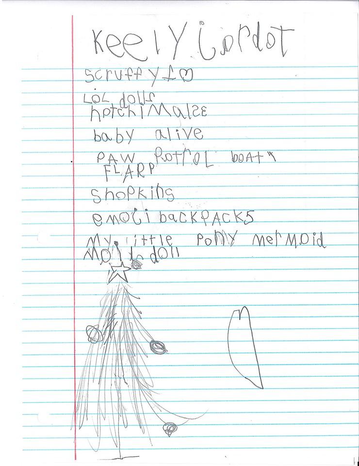 Keely jardot<br /> scruffy1(heart)<br /> LOL dolls<br /> hatchimalse<br /> baby alive<br /> paw patrol boat<br /> flarp<br /> shopkins<br /> emoji backpacks<br /> My little pony mermaid<br /> maidn doll
