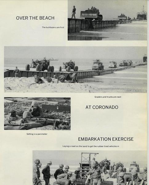 Pre-deployment Military Training
