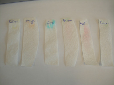Completed chromatography