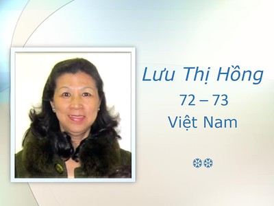 Lưu Thị Hồng