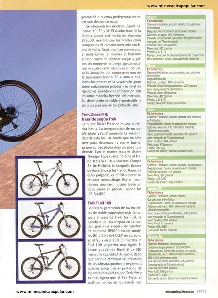 mountain_bike_marzo_2003-0002g