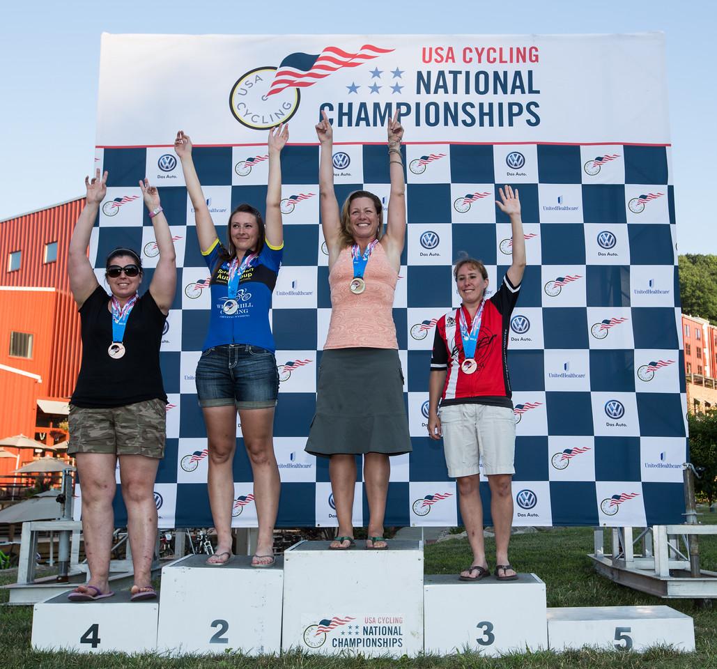 USA Cycling Mountain Bike Cross Country Championships