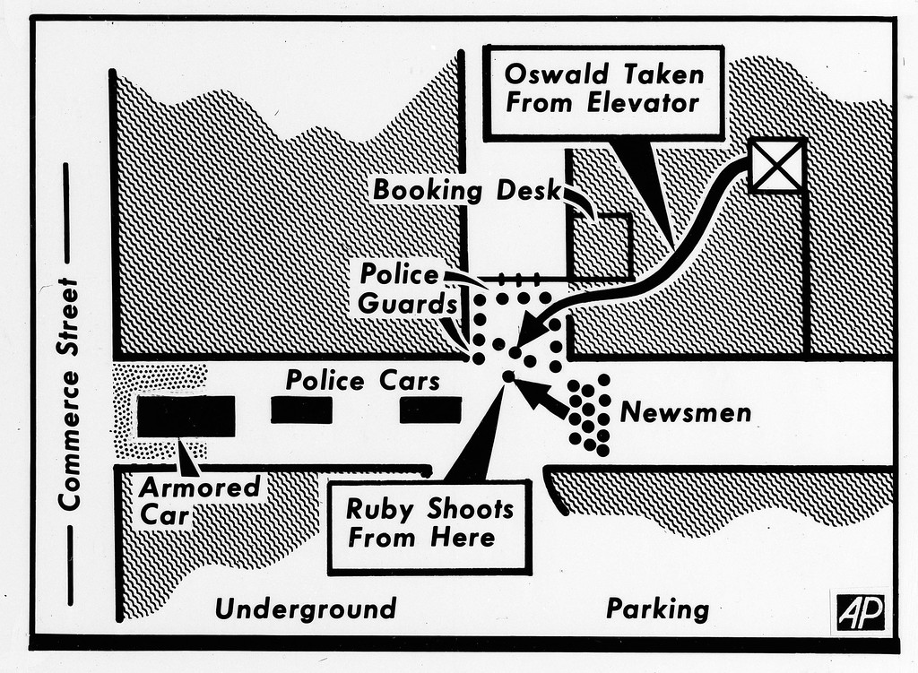 . This diagram shows how Lee Harvey Oswald, suspected assassin of Pres. John F. Kennedy, was  slain while being transferred to the county jail, Nov. 24, 1963.  He was brought down the elevator en route to an armored car at Commerce Street  when gunned down by Jack Ruby.  Oswald died a short time later in the hospital.  (AP Photo)