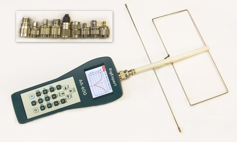 Antenna Werks - RF Adapters