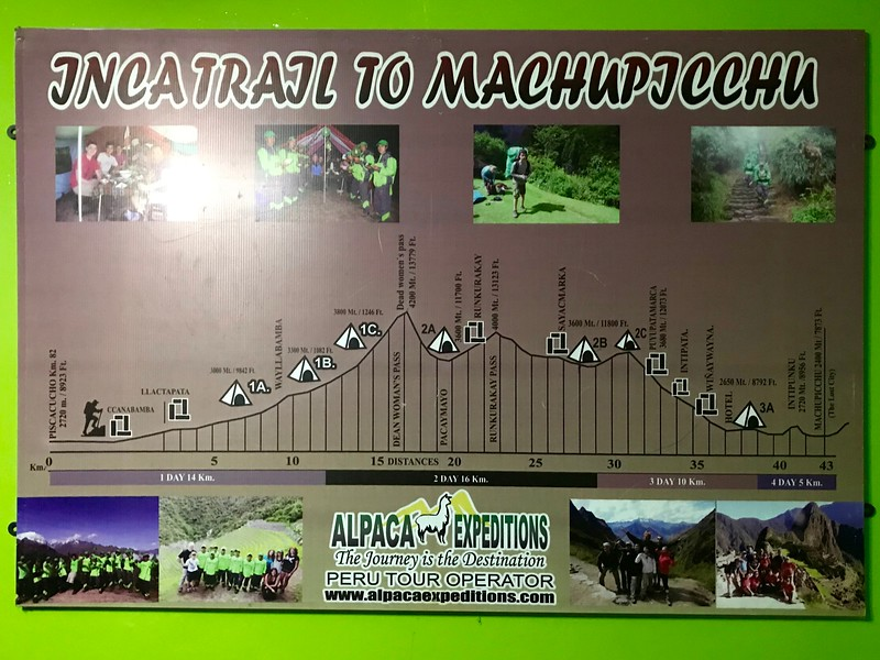 The trail map on the wall in the Alpaca Expeditions office.