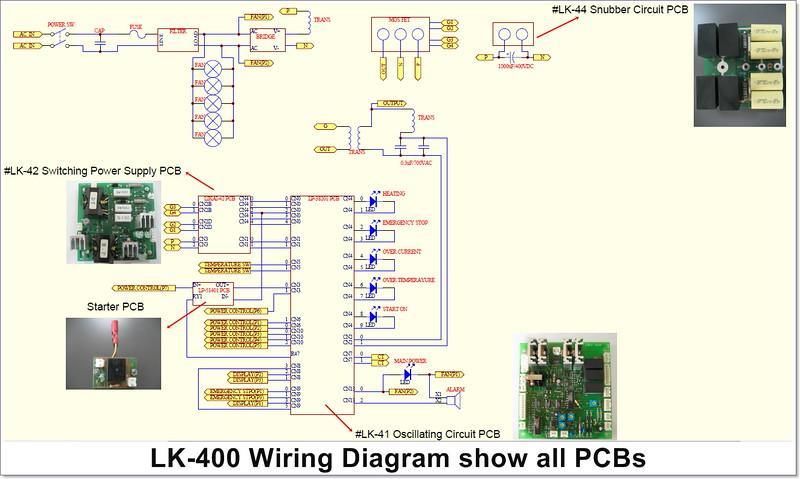 SealerOn400 Wiring Diagram show all PCBs