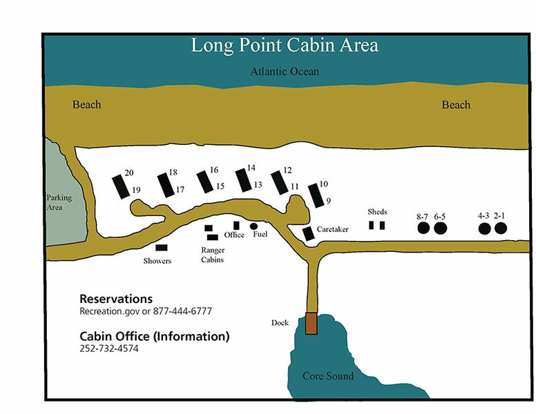 Cape Lookout National Seashore (Long Point Cabin Camp)