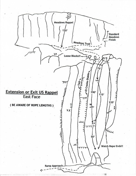 Devils Tower National Monument (East Face Climbing Routes)