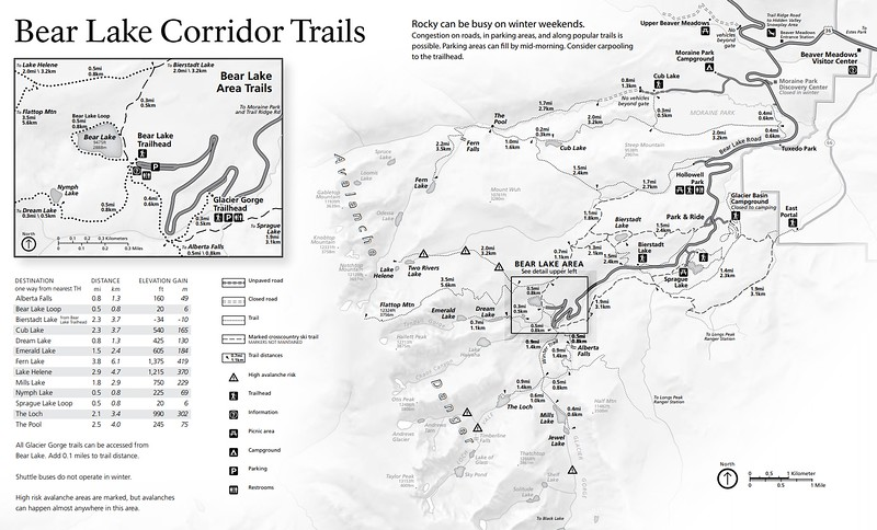 Rocky Mountain National Park (Trails - Bear Lake Corridor - Winter)
