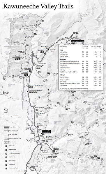 Rocky Mountain National Park (Trails - Kawuneeche Valley Area)