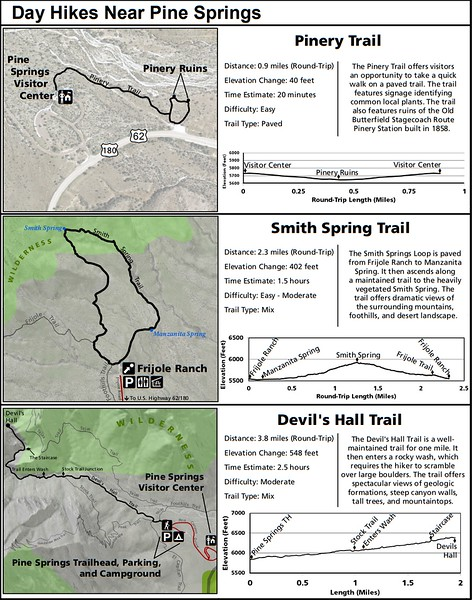 Guadalupe Mountains National Park (Pine Springs Area Trails)