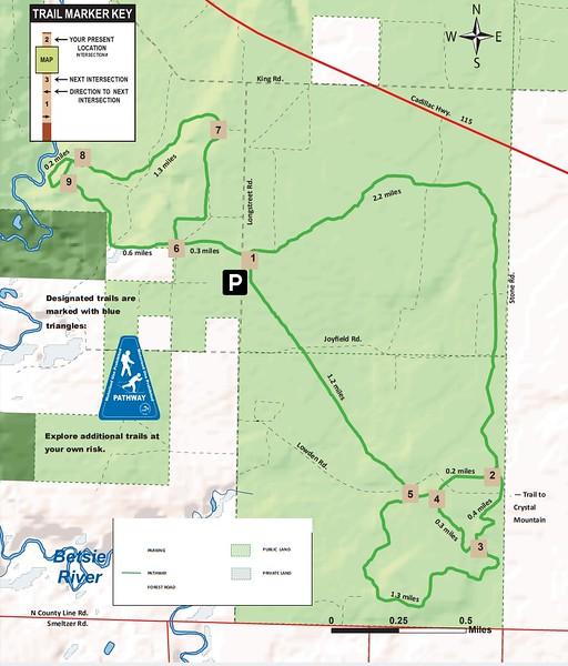 Betsie River Pathway