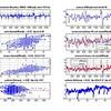 pulsresidual=f(distans) korrigerat för höjd och tempo=0.15 visar att kroppen var bra vätskad.