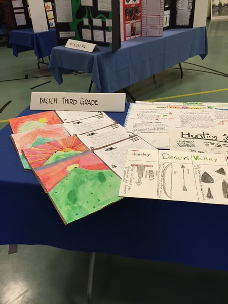 Bacich 3rd Grade Marin History Projects
