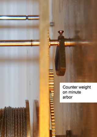 Counter weight on minute arbor