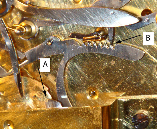 Miss-alignment of the two pieces of the strike rack arm (A) resulted in a shift of the rack (B) which could cause the gathering pallet to foul the tip of a rack tooth (stopping the mechanism) or even a miss-count on the quarter strike.