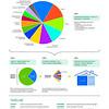 Budget Process & Taxes