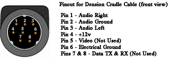 Pinouts for the 8-pin MiniDIN found on the Dension iPod Cradle.