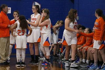 Middle School Basketball 2019-2020