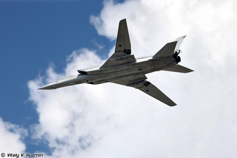 Ту-22М3 (Tupolev Tu-22M3)