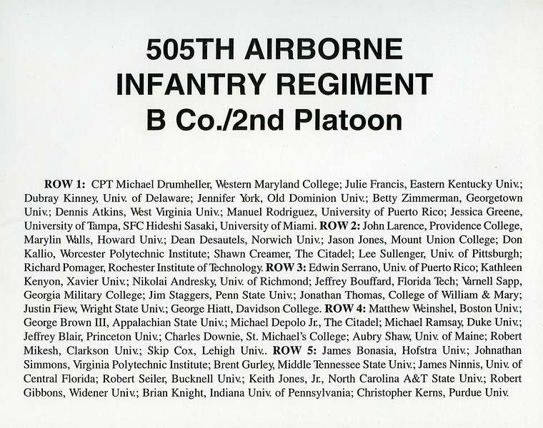 ROTC Advanced Camp, Fort Bragg, NC, 1994.  Name Roster for previous picture.
