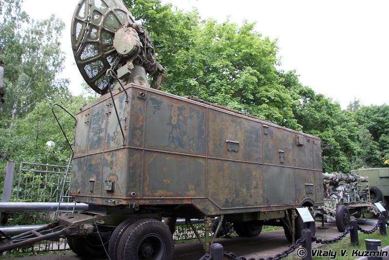 Станция орудийной наводки СОН-30 (Gun laying station SON-30)