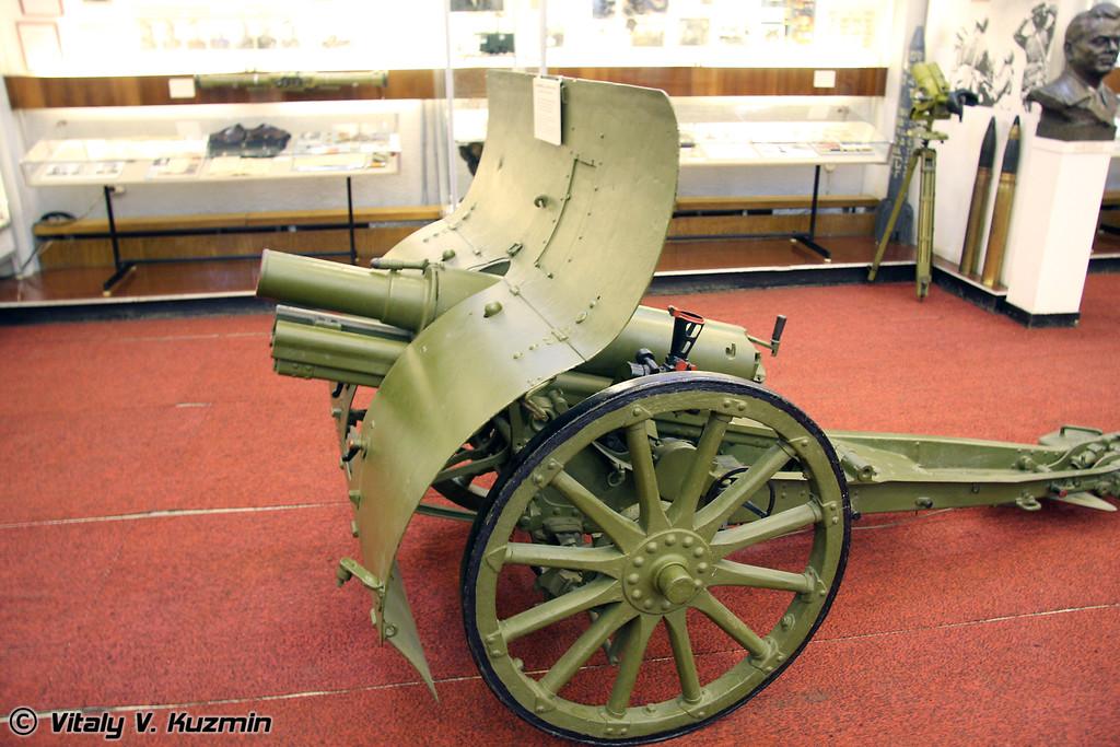 76-мм горная пушка обр. 1909г. системы Шнейдера (76-mm mountain cannon model 1909 Shneider system)