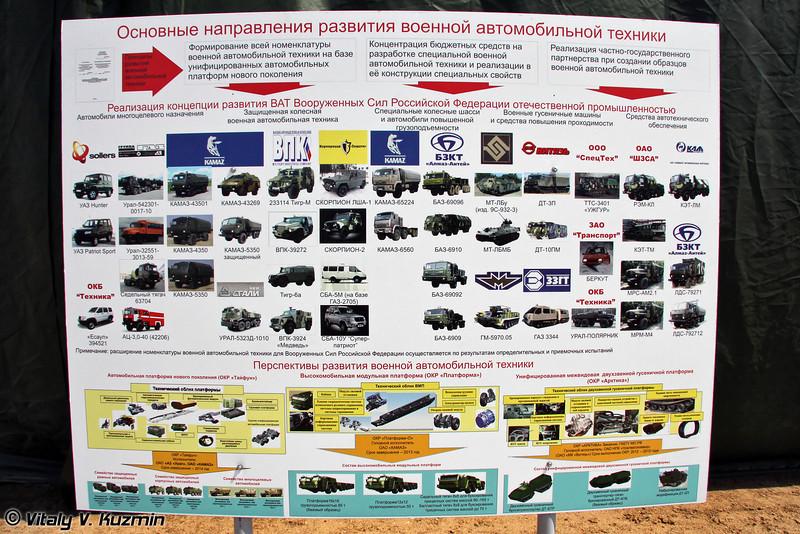 И в конце интересный плакат с перспективной и существующей автомобильной техникой для МО РФ (Main directions of russian military vehicles development)