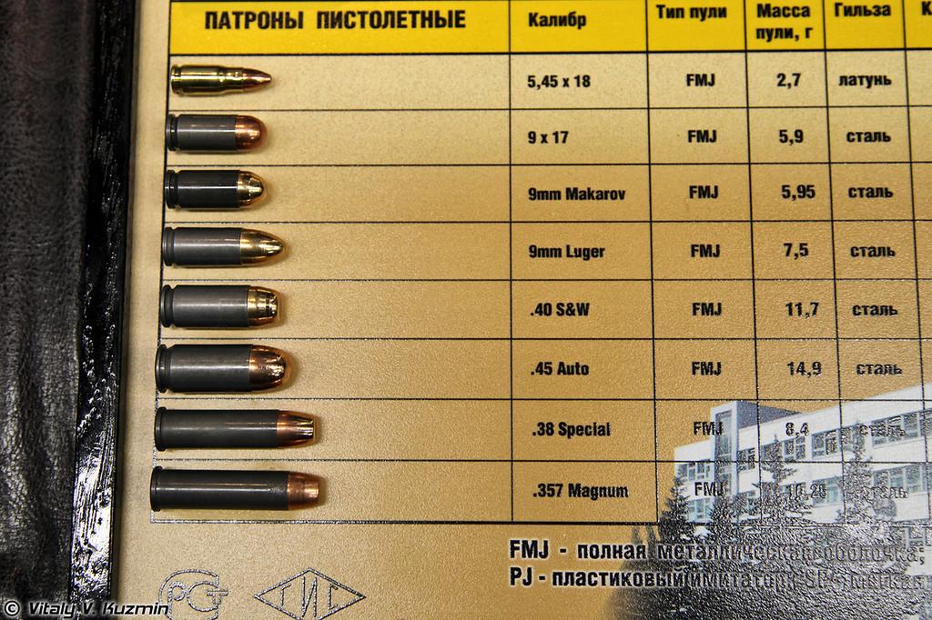 Спортивные пистолетные патроны (Sport pistol cartridges)