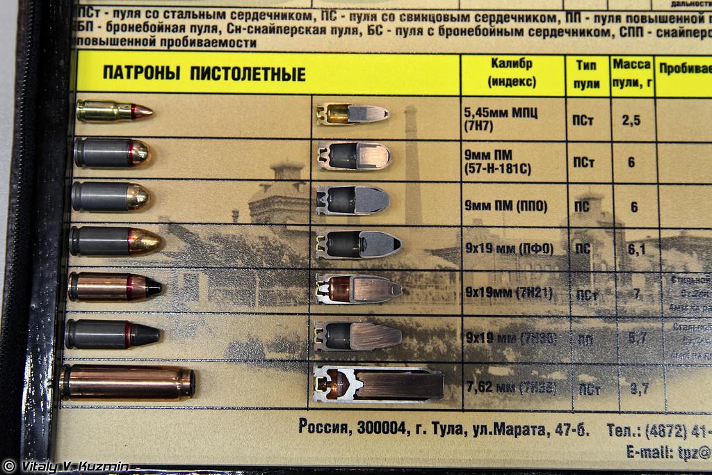 Пистолетные патроны военного назначения (Pistol cartridges)