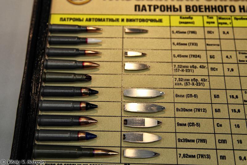 Патроны автоматные и винтовочные (Rifles cartridges)