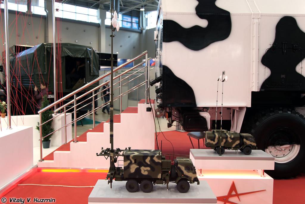 Модель комплексной аппаратной связи КАС-ТМ (Model of signal vehicle KAS-TM)