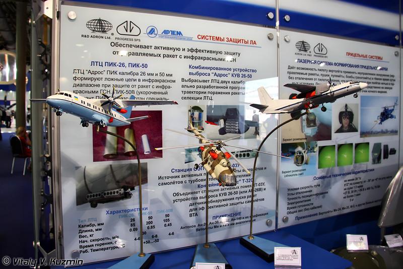 Модели летательных аппаратов с установленными станциями оптико-электронного подавления Адрос (Models with Adros ECM system)