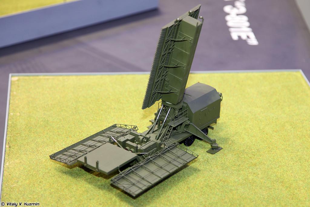 Модель РЛС Противник-ГЕ (Protivnik-GE radar model)