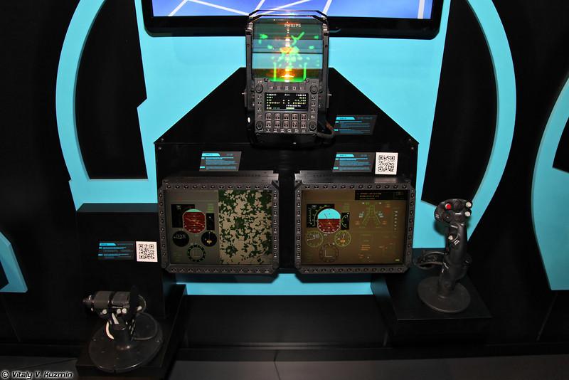 Оборудование кабины Су-35: коллиматорный авиационный индикатор, многофункциональные индикаторы, комплект рукояток управления самолетом и двигателями (Su-35 avionics: head-up display, displays, aircraft control stick and throttle control knobs)