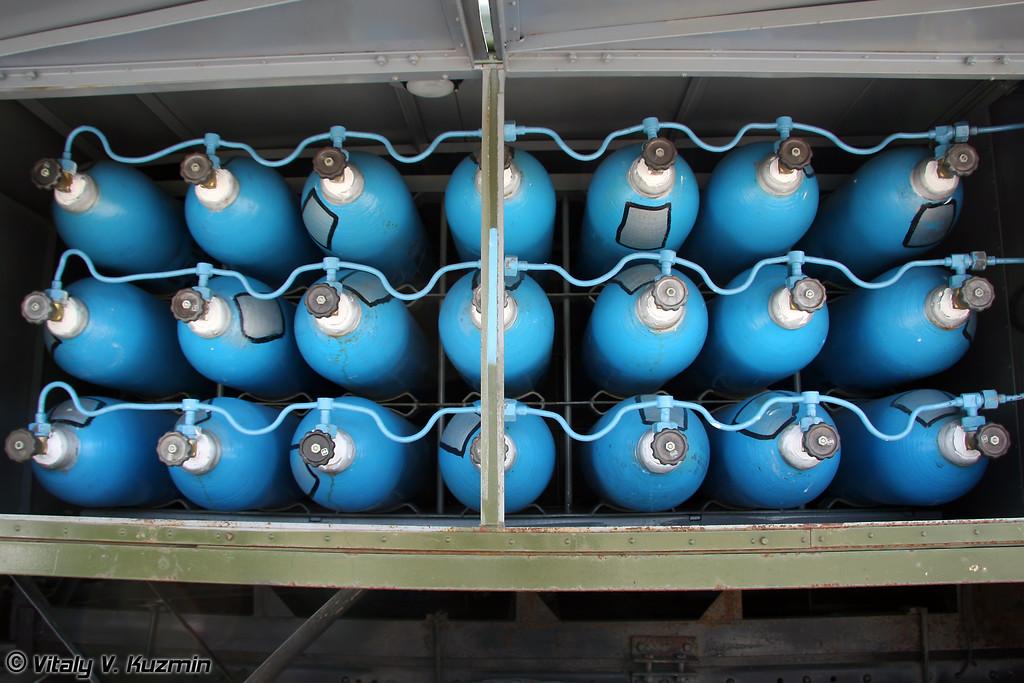 Автомобильная кислородозаправочная станция АКЗС-75М (Oxygen vehicle AKZS-75M)