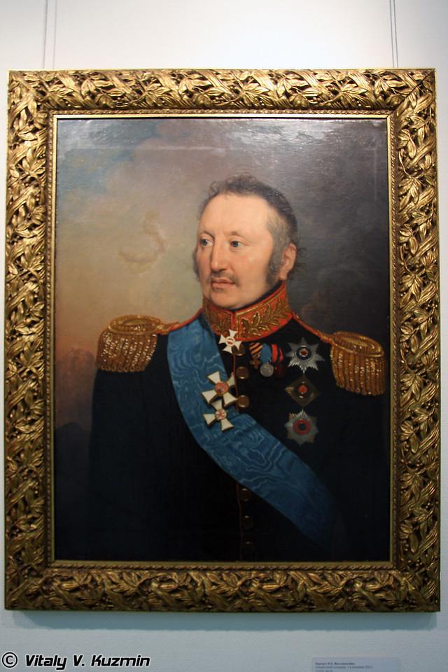 П.Х. Витгеншейн (P.Kh. Vitgenshtein)