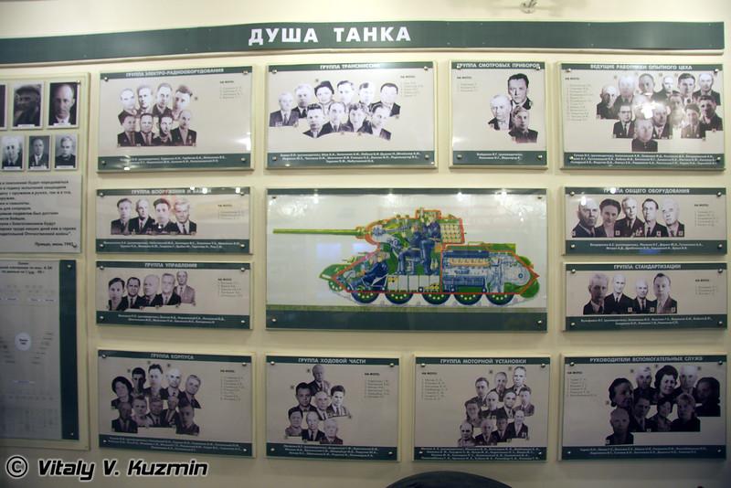 Душа танка - коллектив создателей (Members of T-34 design and development team)