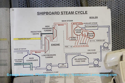 This is an overall drawing of the steam system, in a phone booth in the engine room.