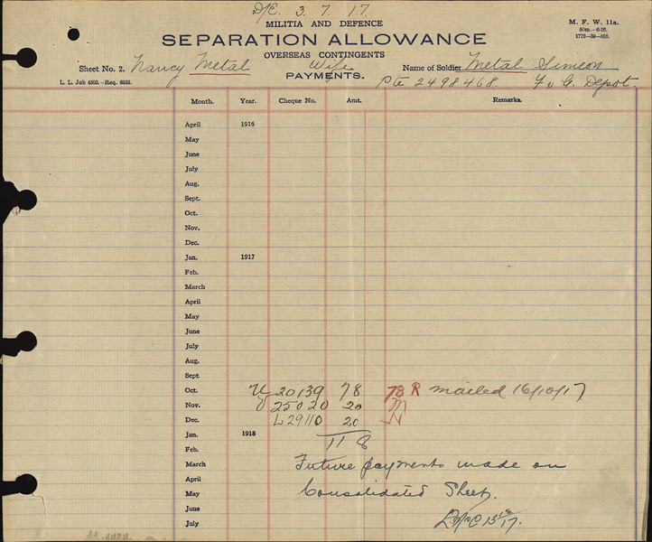 Simeon Metat records from World War One