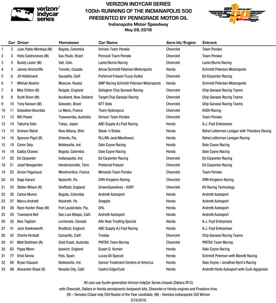 Indy 500 Entry List 4-11.xlsx